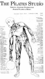 Pilates y la Medicina - Joseph Pilates
